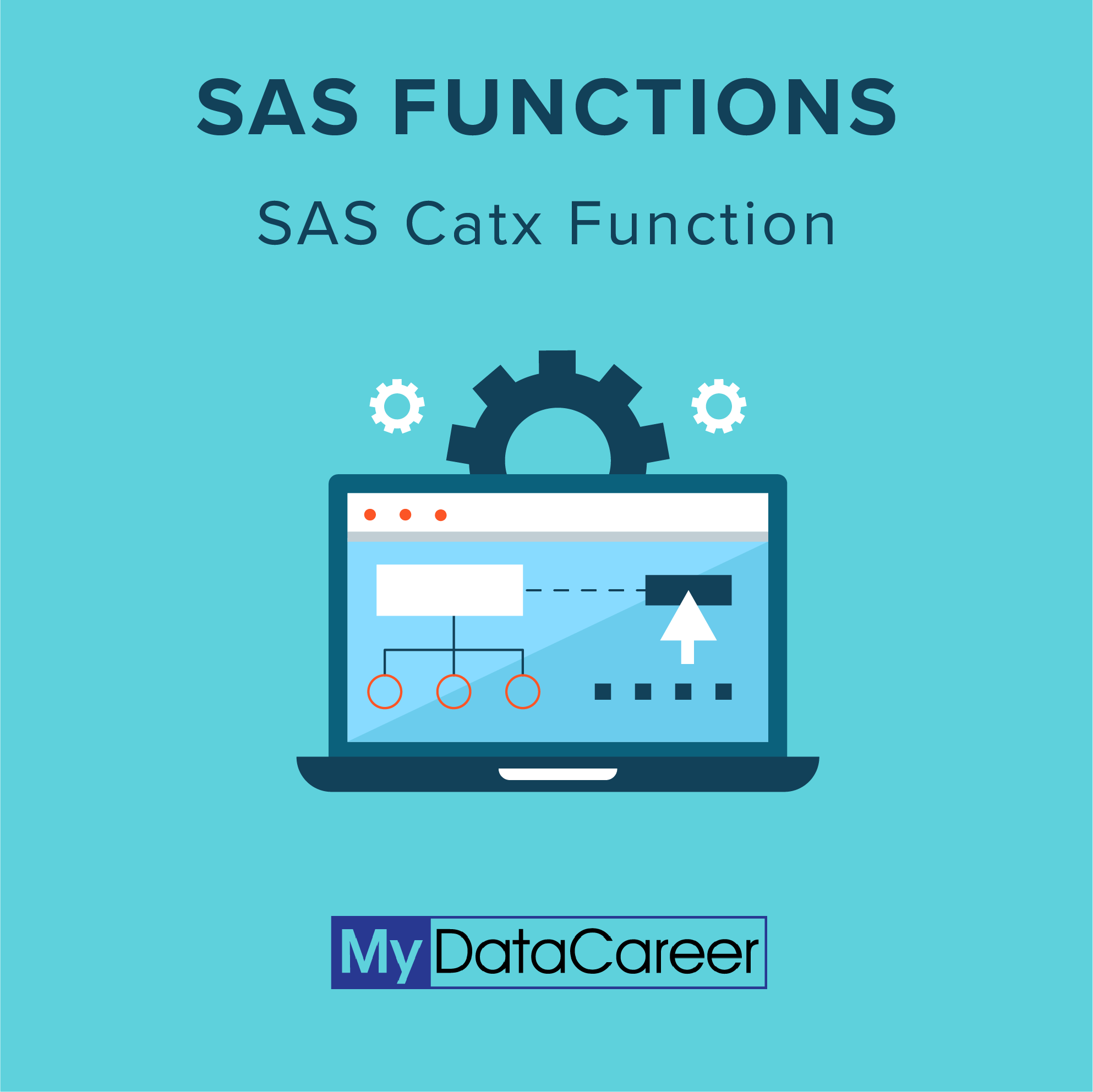 sas string functions, sas concatenate, sas catx,  catx, sas concat, sas cats, sas catt, sas cat function, sas concatenate function, cat string, sas concatenate string, catx function in sas example, concatenate in sas data step, concatenate function