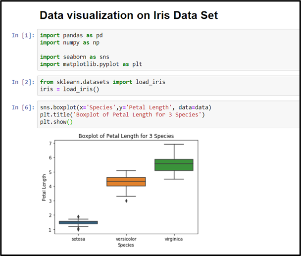 jupyter data visualization screenshot